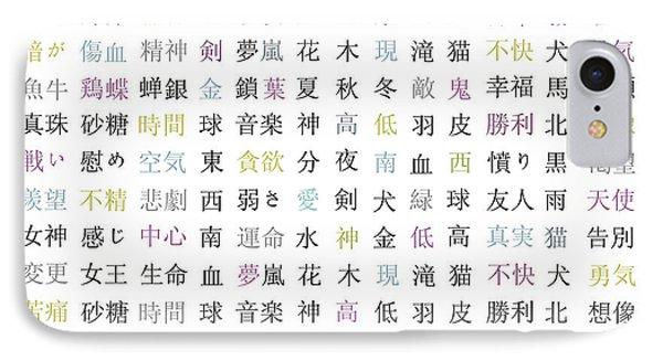 Kanji Symbols IPhone Case by Gina Dsgn