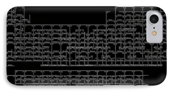 L S D Periodic Table Phone Case by Daniel Hagerman