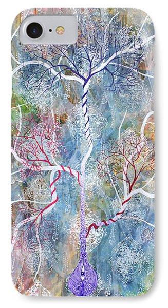 Lipid Branches IPhone Case by Sumit Mehndiratta