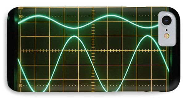 Low Frequency Sine Waves On Oscilloscope IPhone Case by Dorling Kindersley/uig