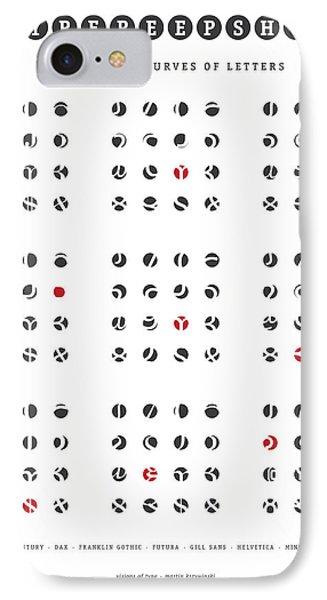 Nine Faces Type Peep Show Phone Case by Martin Krzywinski