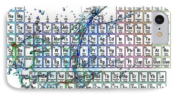 Periodic Table Colorful Liquid Splash IPhone Case by Eti Reid