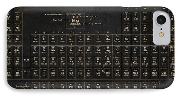 Periodic Table Of The Elements Phone Case by Grace Pullen