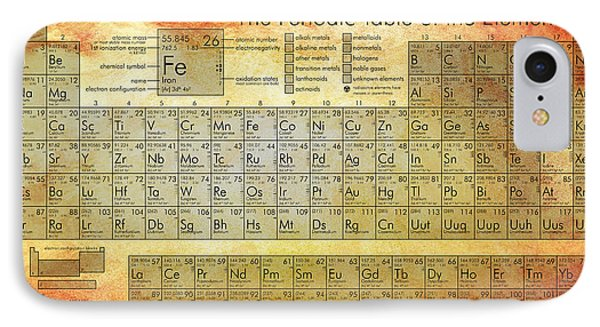 Periodic Table Of The Elements Phone Case by Georgia Fowler