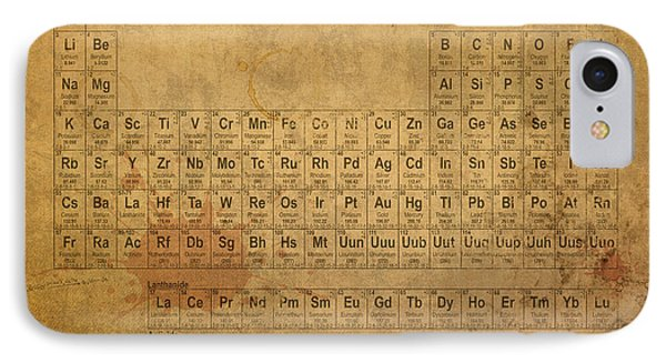 Periodic Table Of The Elements Phone Case by Design Turnpike
