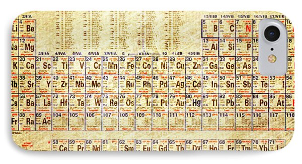 Periodic Table Of The Elements Vintage White Frame IPhone Case by Eti Reid