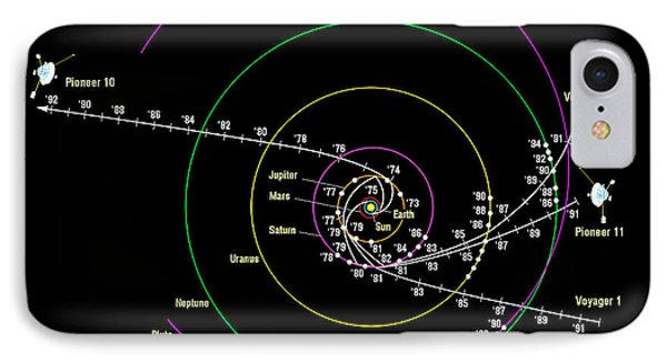 Pioneer And Voyager Probe Trajectories IPhone Case by Nasa