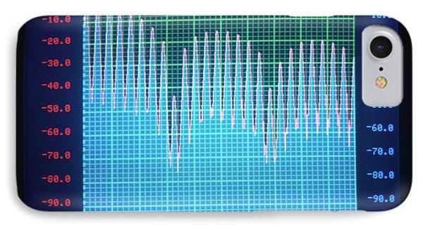 Sine Wave Pattern Displayed On Spectrum IPhone Case by Dorling Kindersley/uig