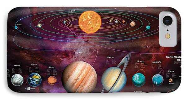 Solar System 1 IPhone Case