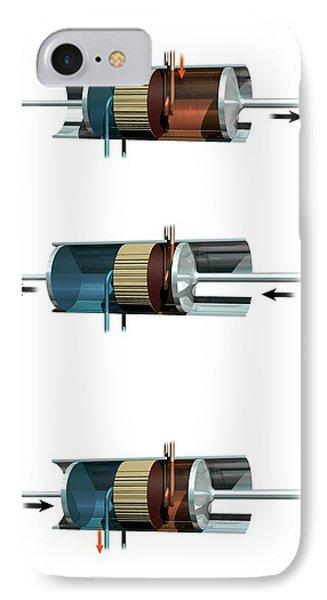 Stirling Engine Mechanism IPhone Case