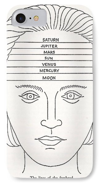 The Lines Of The Forehead IPhone Case by English School