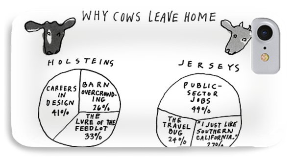 Why Cows Leave Home IPhone Case by Michael Crawford