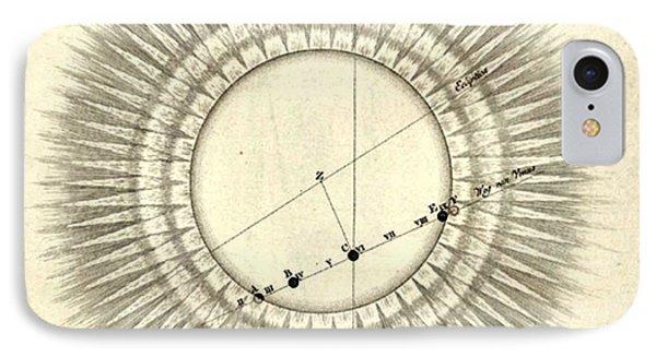 Transit Of Venus, 1761 Phone Case by Science Source