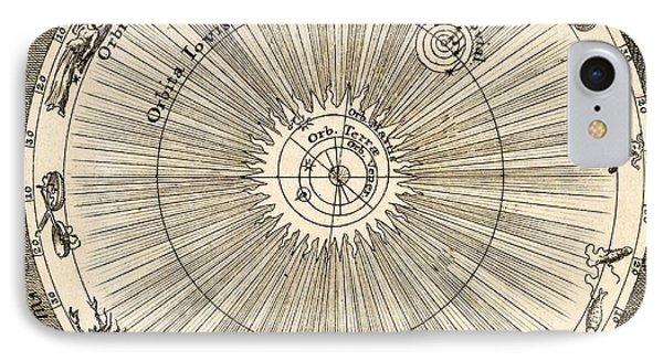 1731 Johann Scheuchzer Planet Orbit Phone Case by Paul D Stewart