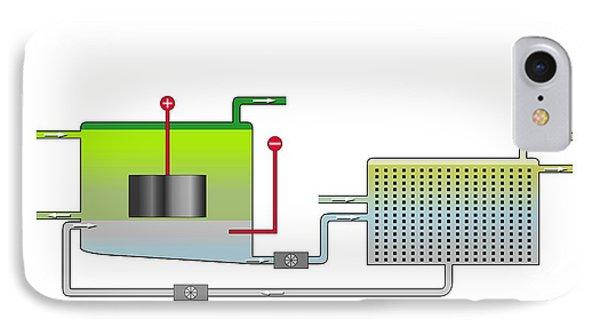 Sodium Hydroxide Production IPhone Case