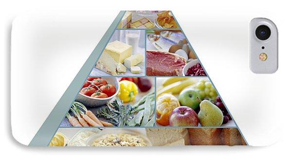 Food Pyramid Phone Case by David Munns