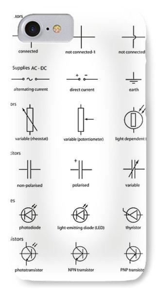 Standard Electrical Circuit Symbols IPhone Case