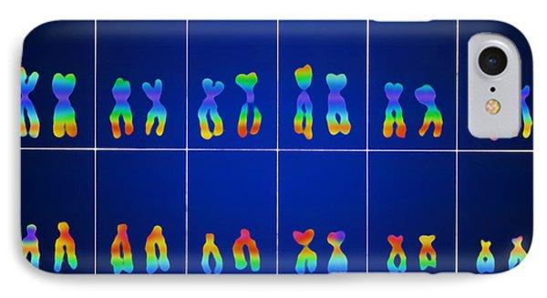 Male Karyotype Phone Case by Omikron