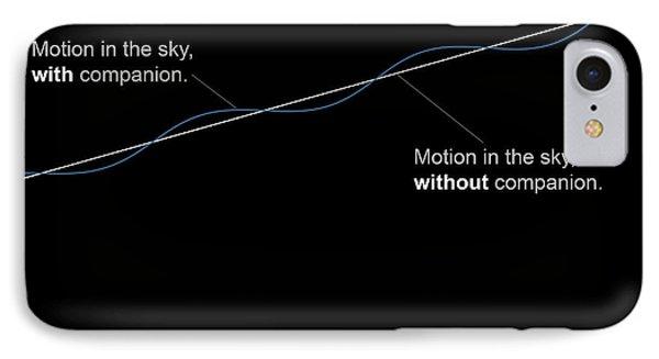 Comparison Diagram Showing The Motion IPhone Case