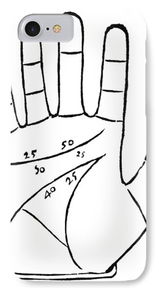 Diagram Used In Palmistry, 16th Century Phone Case by Middle Temple Library