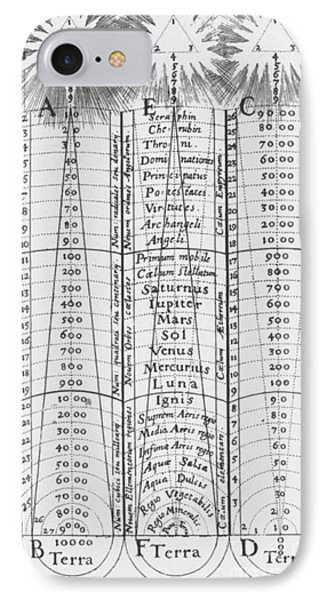 Hierarchy Of The Universe, 1617 Phone Case by Science Source