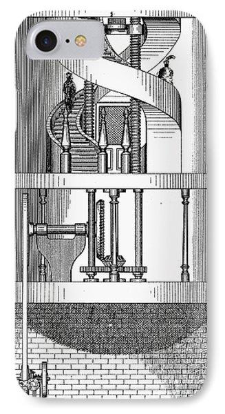 Passenger Elevator, 1876 Phone Case by Granger