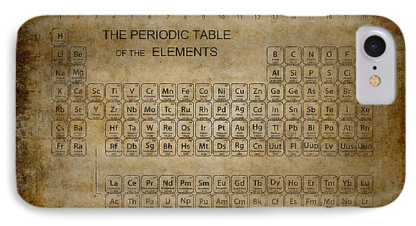 Aged To Perfection Periodic Table IPhone Case by Daniel Hagerman