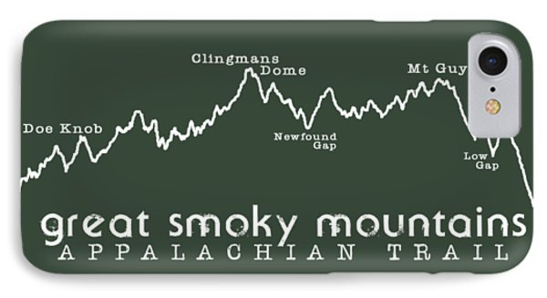 At Elevation Profile Gsm White IPhone Case by Heather Applegate