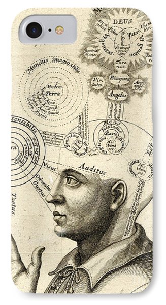 Diagram Of Human Thought And The Four Senses IPhone Case by European School