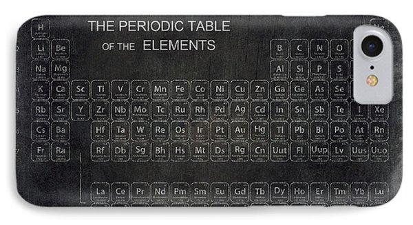 Minimalist Periodic Table IPhone Case