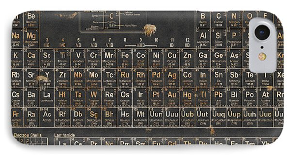 Periodic Table Grunge Style IPhone Case by Christopher Williams