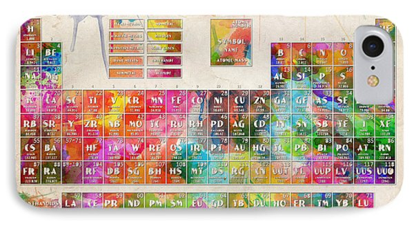 Periodic Table Of The Elements 10 IPhone Case