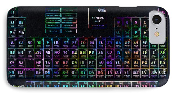 Periodic Table Of The Elements 2 IPhone Case