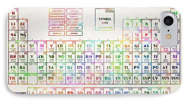 Periodic Table Of The Elements 3 IPhone Case
