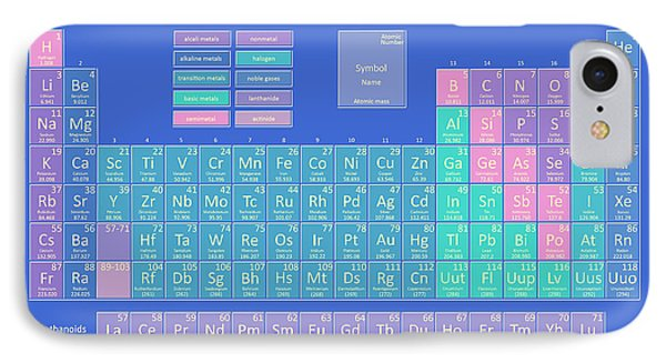 Periodic Table Of The Elements 4 IPhone Case