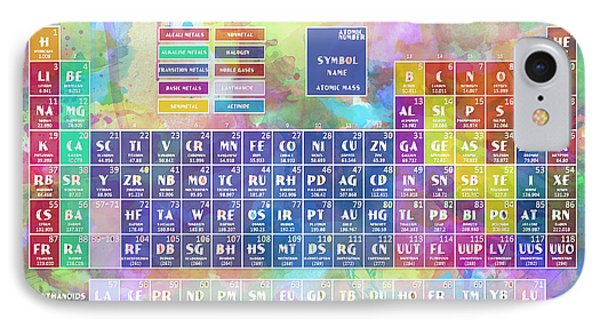Periodic Table Of The Elements 8 IPhone Case