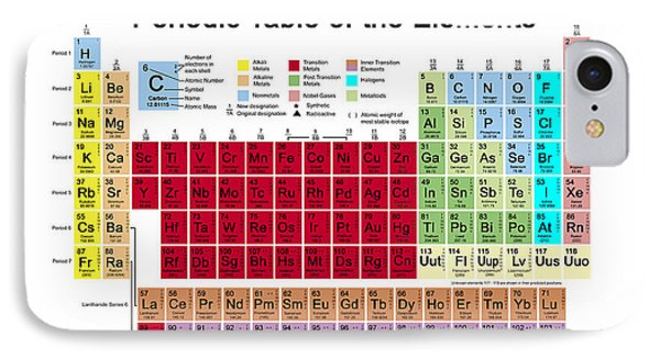 Periodic Table Of The Elements Phone Case by Carol and Mike Werner
