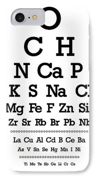 Snellen Chart - Chemical Abundance In Human Body Phone Case by Martin Krzywinski