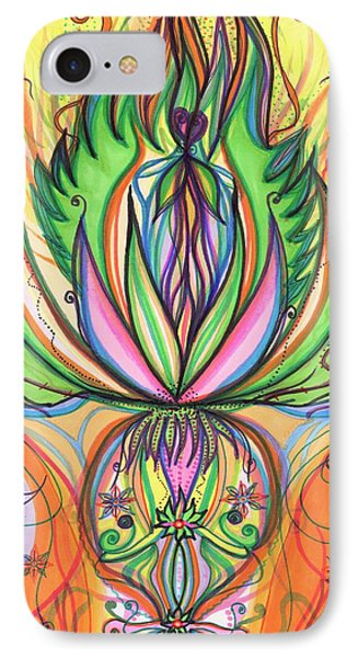 Spring Forward IPhone Case by Daina White