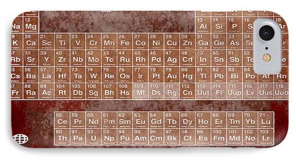 Tableau Periodiques Periodic Table Of The Elements Vintage Chart Sepia Red Tint IPhone Case by Tony Rubino