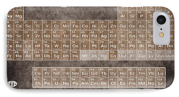 Tableau Periodiques Periodic Table Of The Elements Vintage Chart Sepia IPhone Case by Tony Rubino
