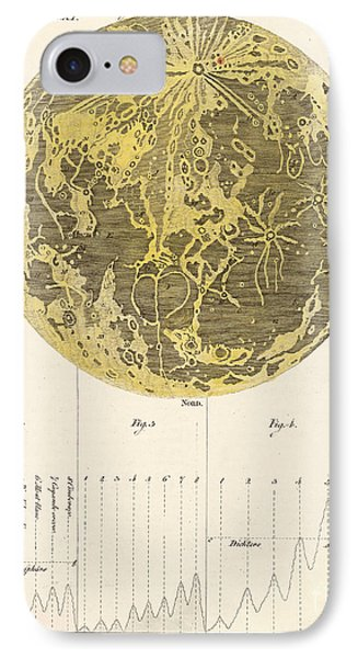 The Moon And Its Mountains IPhone Case by German School