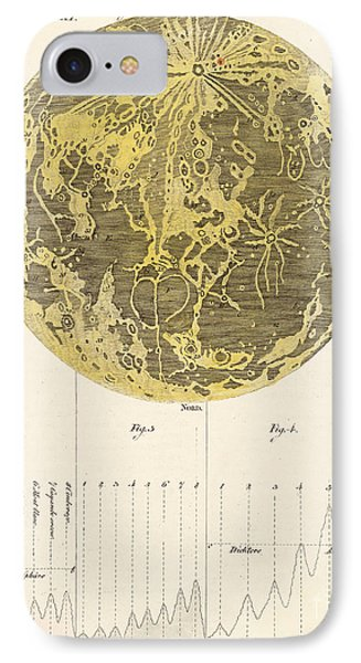 The Moon And Its Mountains IPhone Case
