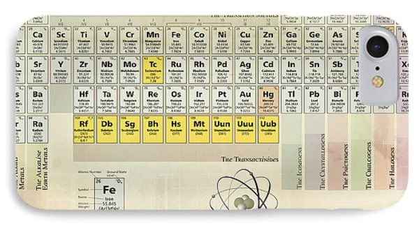 The Periodic Table Of The Elements IPhone Case by Gina Dsgn