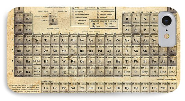 The Periodic Table IPhone Case by Olga Hamilton