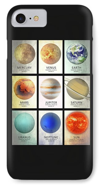 The Planets IPhone Case by Mark Rogan