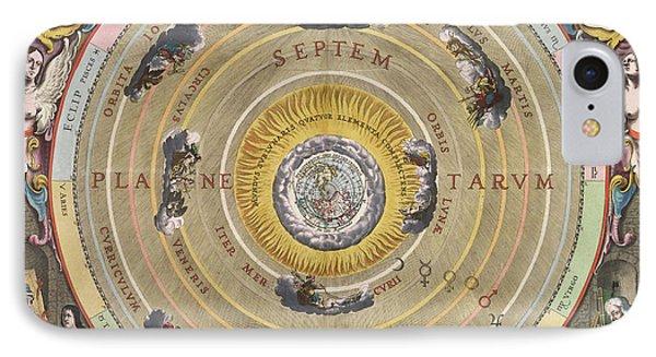 The Planisphere Of Ptolemy, Harmonia IPhone Case