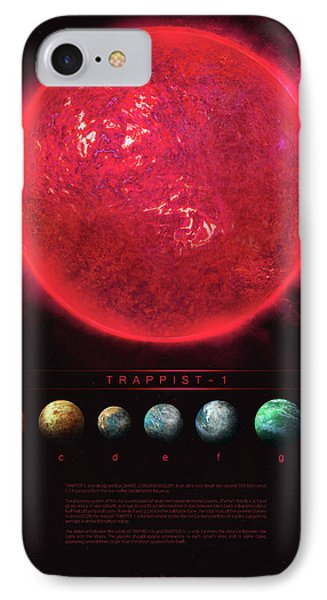 Planets iPhone 7 Case - Trappist-1 by Guillem H Pongiluppi