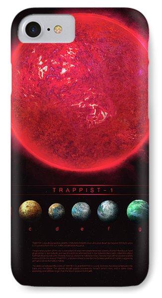 Trappist-1 IPhone Case