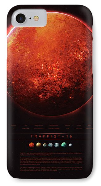 Planets iPhone 7 Case - Trappist-1b by Guillem H Pongiluppi